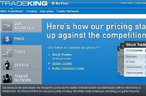 TradeKing IRA Review: The Best Online Discount Broker